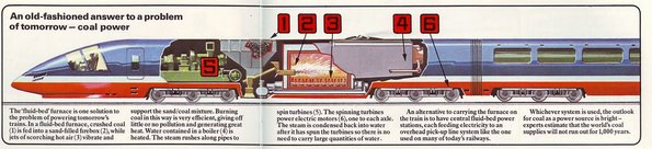 Usborne Book of the Future featuring a train powered by a fluid bed furnace (1979)