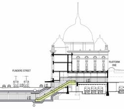 CBD South station, profile view of linkage to Flinders Street Station