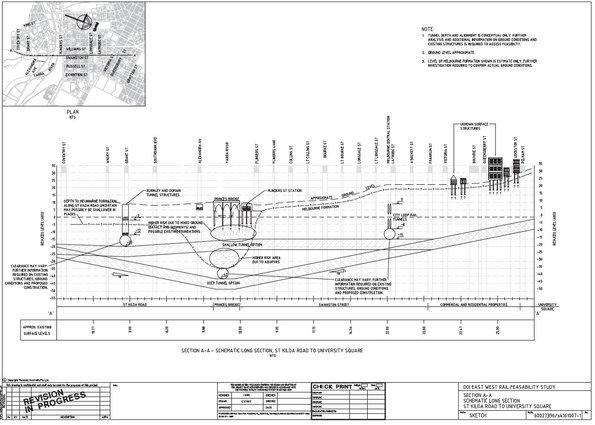 Proposed Melbourne Metro tunnel profile beneath Swanston Street