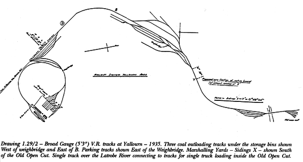 SECV diagram dated 1935, showing the broad gauge Victorian Railways tracks at Yallourn