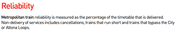 Definition of metropolitan train reliability