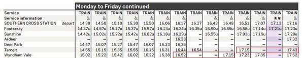 Some massive gaps in peak hour services to Tarneit and Wyndham Vale under new 2017 VLine timetable.  28 and 23 minutes respectively!