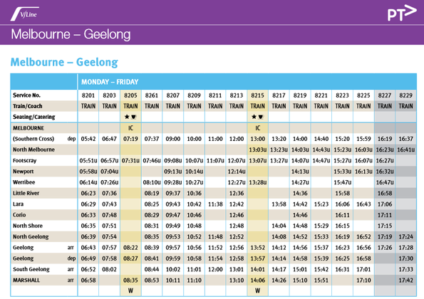 V/Line public timetable - it operates on 24 hour time